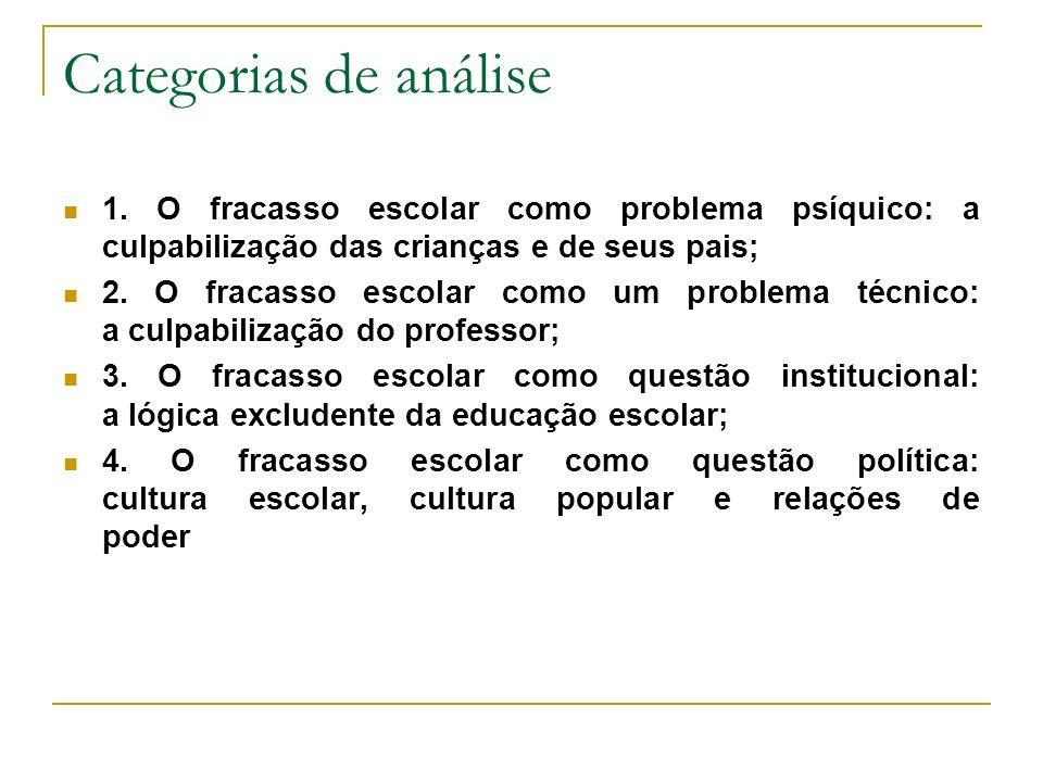 Categorias de análise 1. O fracasso escolar como problema psíquico: a culpabilização das crianças e de seus pais; 2. O fracasso escolar como um proble