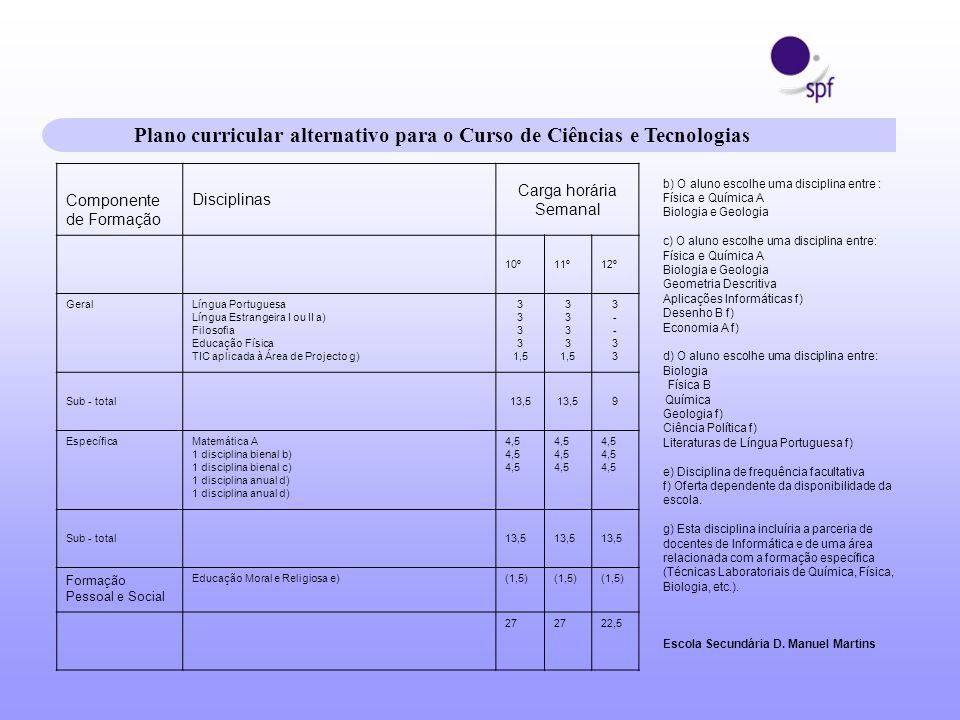 Componente de Formação Disciplinas Carga horária Semanal 10º11º12º GeralLíngua Portuguesa Língua Estrangeira I ou II a) Filosofia Educação Física TIC