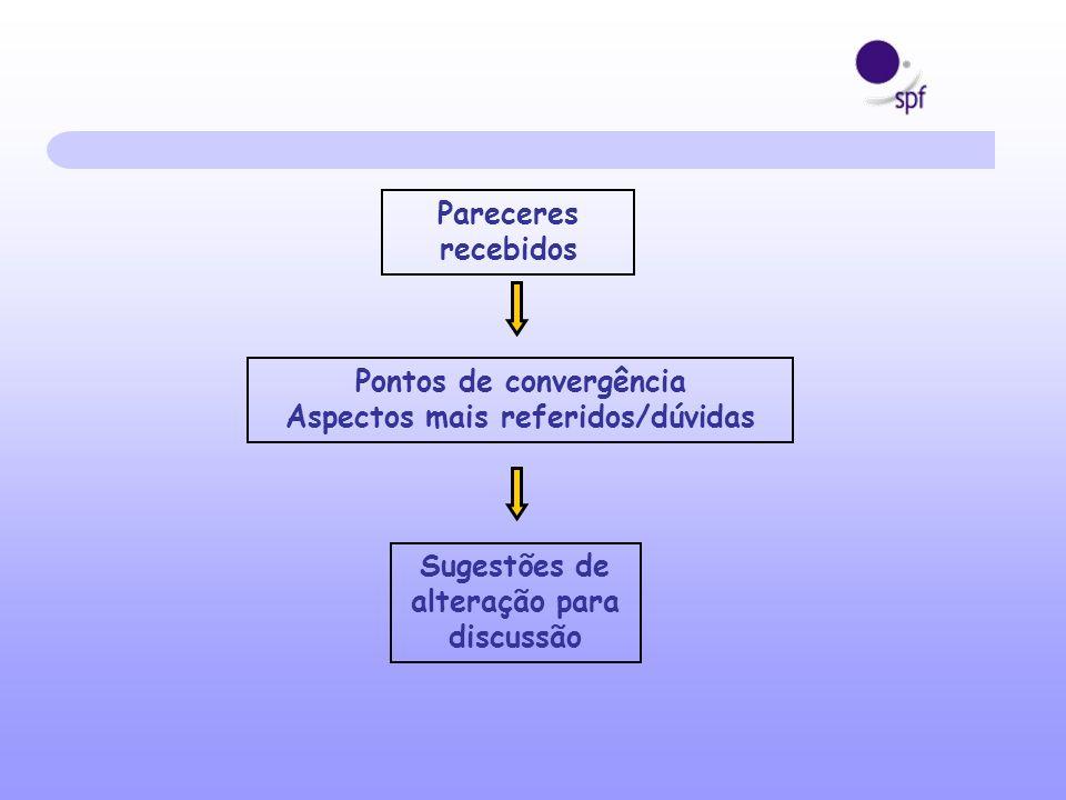 Pareceres recebidos Sugestões de alteração para discussão Pontos de convergência Aspectos mais referidos/dúvidas