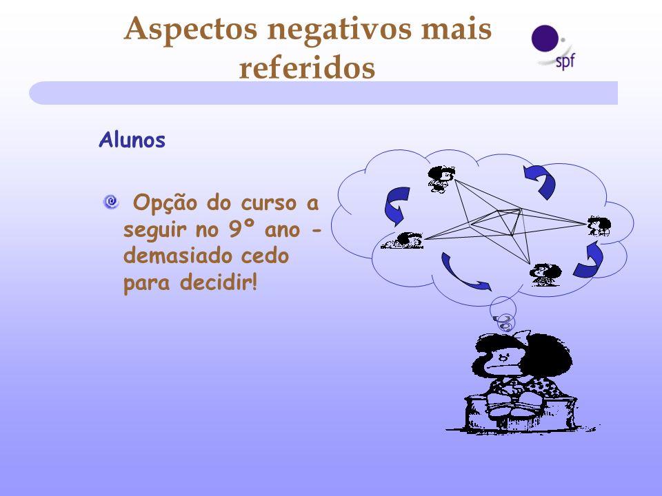 Disciplinas/programas Hiato entre 9º ano e 11º ano no ensino da FQ, dificuldade na inter-relação de conceitos.