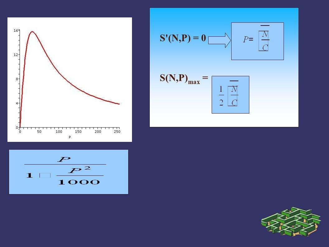S (N,P) = 0 S(N,P) max =
