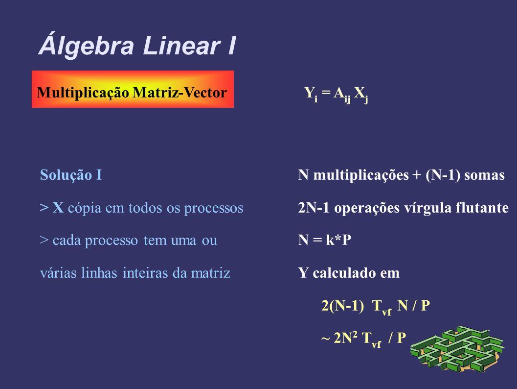 Álgebra Linear I Multiplicação Matriz-VectorY i = A ij X j Solução I > X cópia em todos os processos > cada processo tem uma ou várias linhas inteiras da matriz N multiplicações + (N-1) somas 2N-1 operações vírgula flutante N = k*P Y calculado em 2(N-1) T vf N / P ~ 2N 2 T vf / P