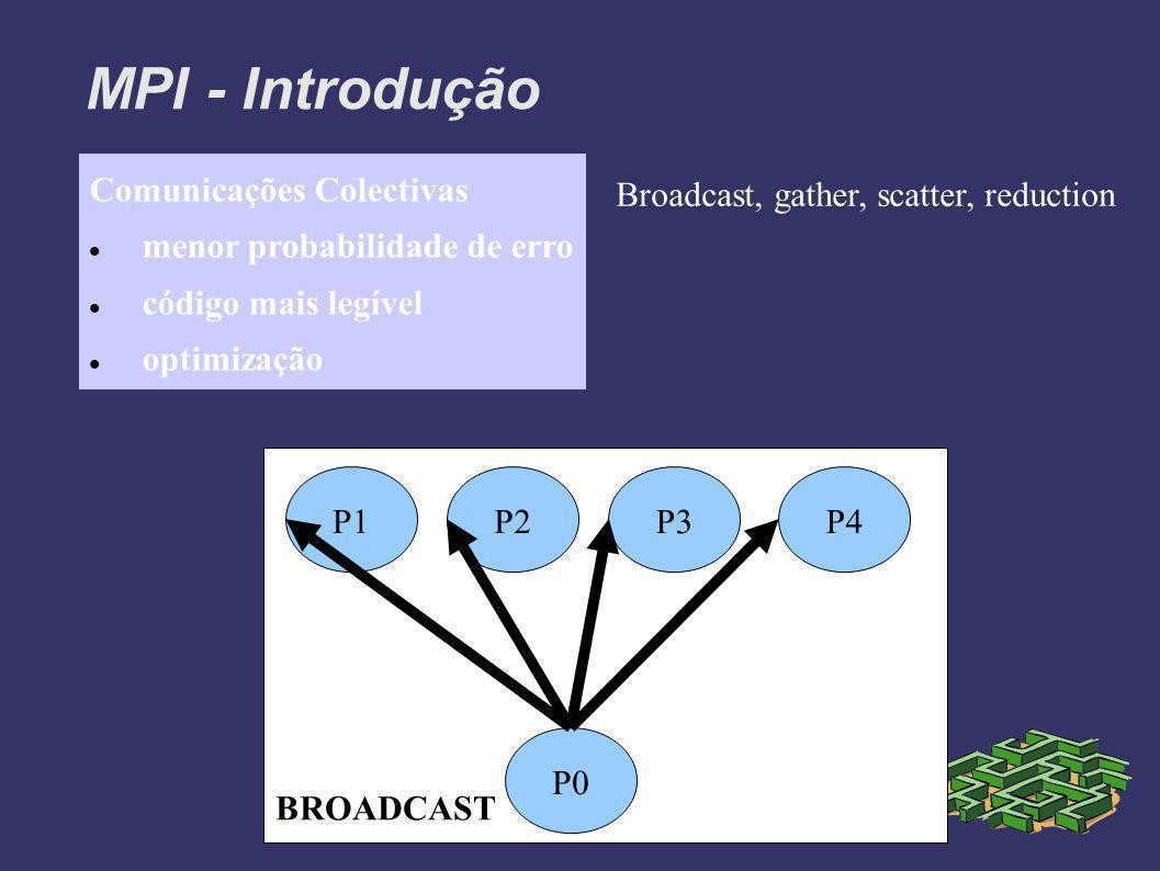 MPI - Introdução Comunicações Colectivas menor probabilidade de erro código mais legível optimização Broadcast, gather, scatter, reduction P0 P1P2P3P4 BROADCAST