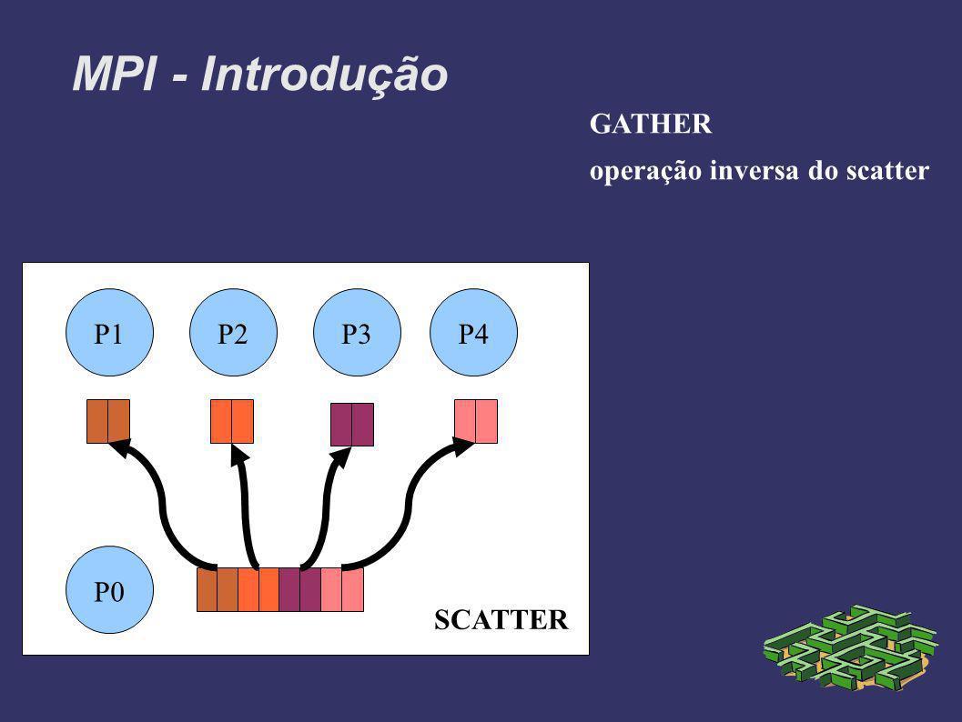 MPI - Introdução P0 P1P2P3P4 SCATTER GATHER operação inversa do scatter