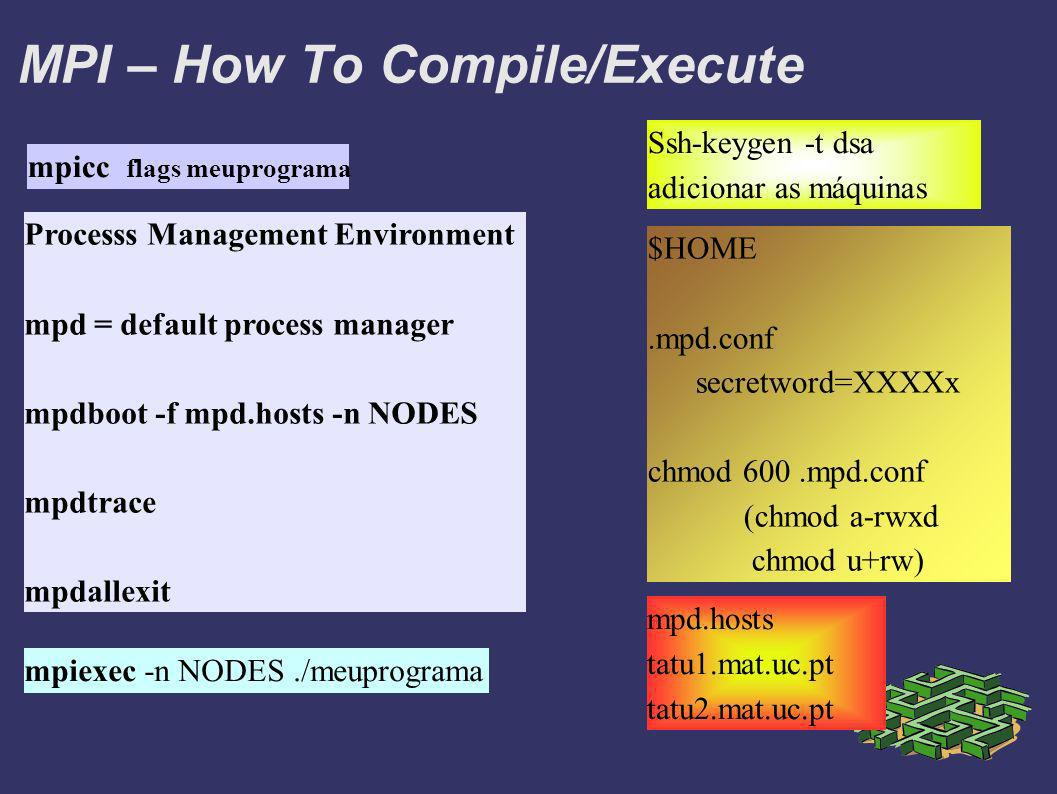 MPI – How To Compile/Execute Processs Management Environment mpd = default process manager mpdboot -f mpd.hosts -n NODES mpdtrace mpdallexit Ssh-keyge