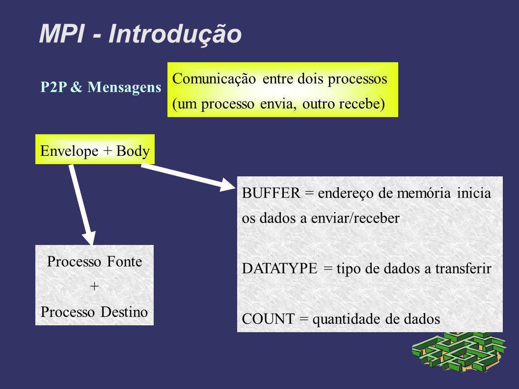 MPI - Introdução P2P & Mensagens Comunicação entre dois processos (um processo envia, outro recebe) Envelope + Body Processo Fonte + Processo Destino BUFFER = endereço de memória inicia os dados a enviar/receber DATATYPE = tipo de dados a transferir COUNT = quantidade de dados