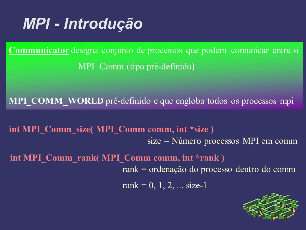 rank = ordenação do processo dentro do comm rank = 0, 1, 2,...