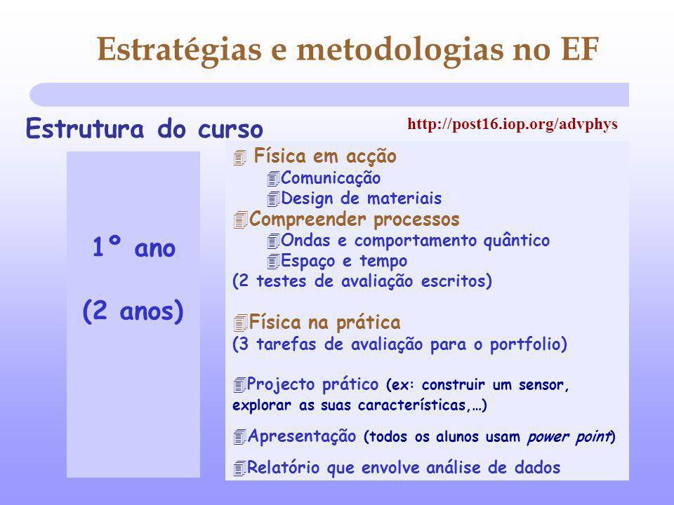 Estrutura do curso 4 Física em acção 4Comunicação 4Design de materiais 4Compreender processos 4Ondas e comportamento quântico 4Espaço e tempo (2 testes de avaliação escritos) 4Física na prática (3 tarefas de avaliação para o portfolio) 4Projecto prático (ex: construir um sensor, explorar as suas características,…) 4Apresentação (todos os alunos usam power point) 4Relatório que envolve análise de dados 1º ano (2 anos) Estratégias e metodologias no EF http://post16.iop.org/advphys
