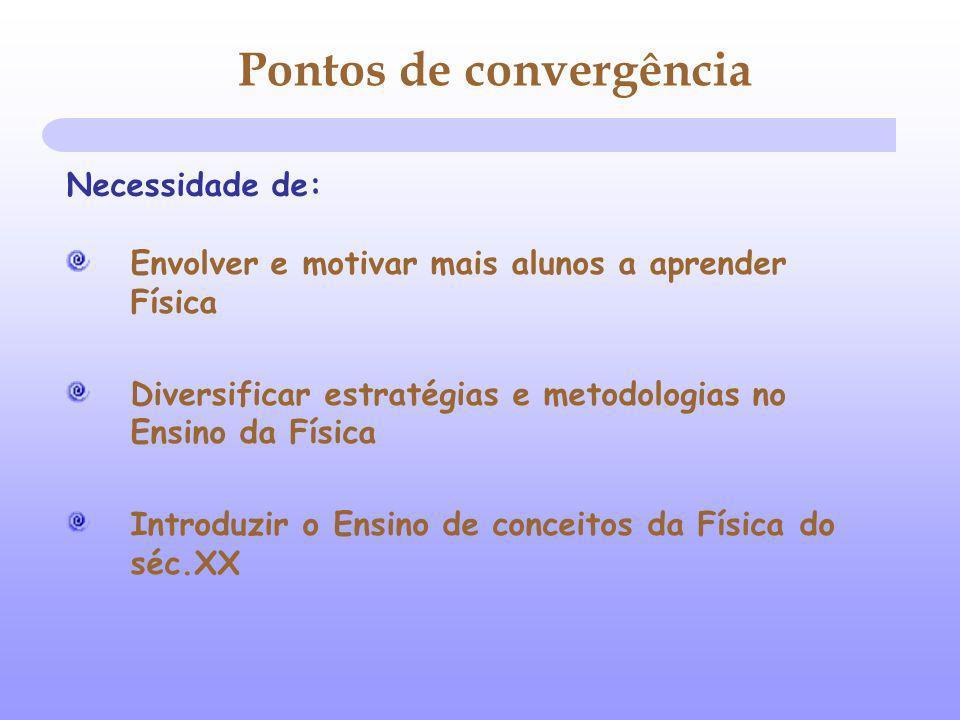 Pontos de convergência Envolver e motivar mais alunos a aprender Física Diversificar estratégias e metodologias no Ensino da Física Introduzir o Ensin