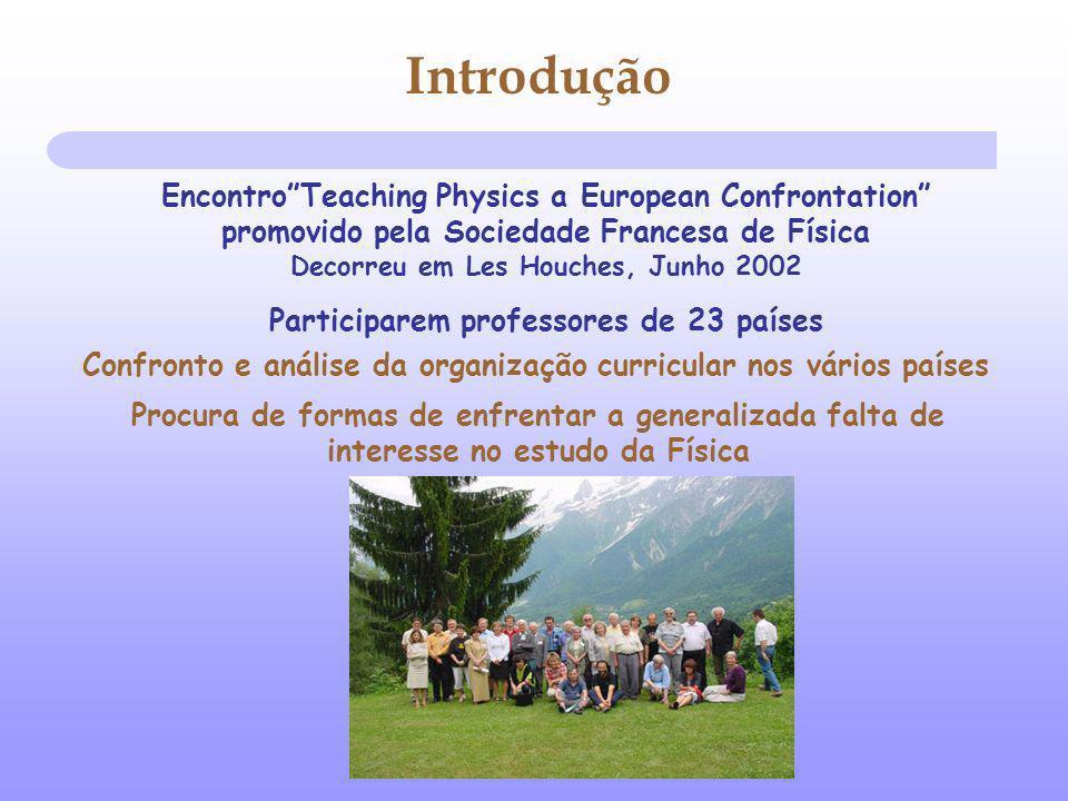 EncontroTeaching Physics a European Confrontation promovido pela Sociedade Francesa de Física Decorreu em Les Houches, Junho 2002 Participarem profess