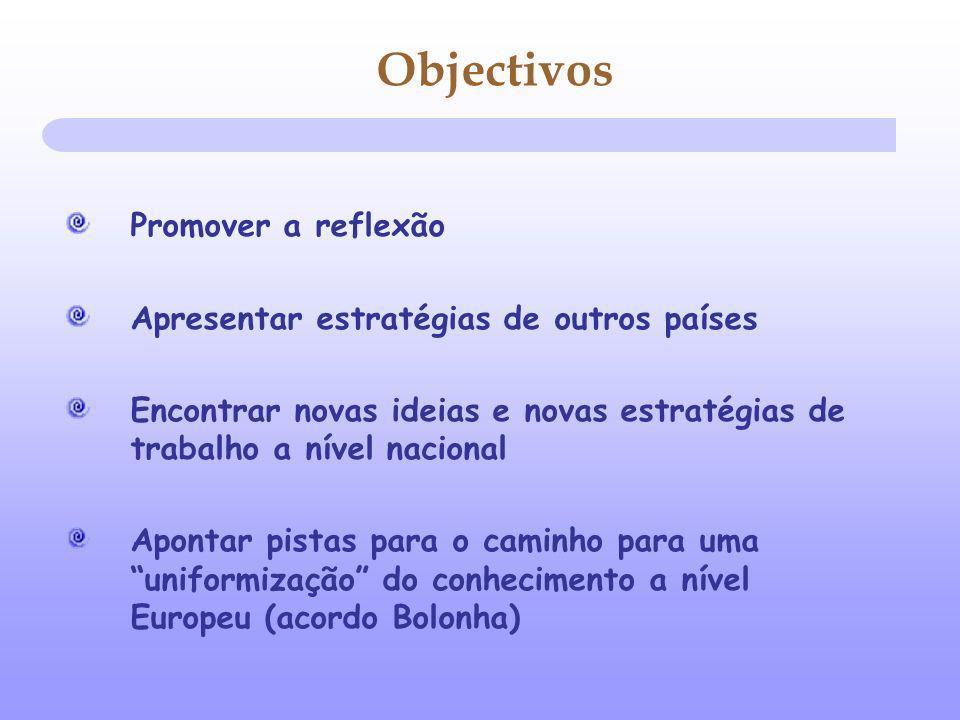 Objectivos Promover a reflexão Apresentar estratégias de outros países Encontrar novas ideias e novas estratégias de trabalho a nível nacional Apontar pistas para o caminho para uma uniformização do conhecimento a nível Europeu (acordo Bolonha)