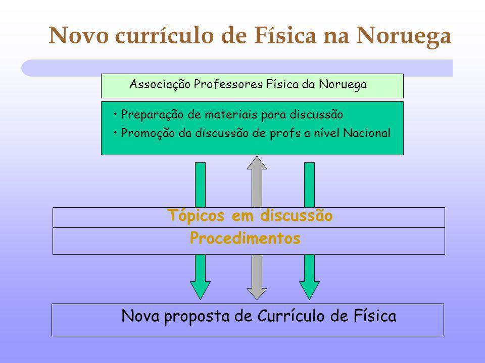 Preparação de materiais para discussão Promoção da discussão de profs a nível Nacional Associação Professores Física da Noruega Tópicos em discussão T