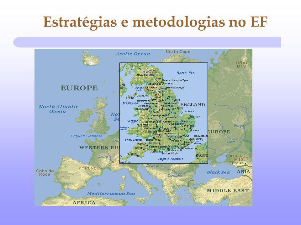 Estratégias e metodologias no EF