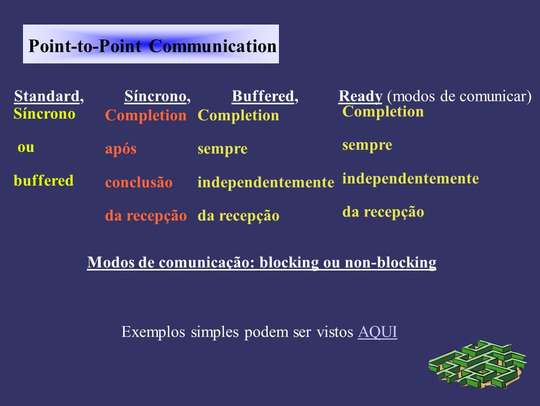 Point-to-Point Communication Standard, Síncrono, Buffered, Ready (modos de comunicar) Síncrono ou buffered Completion após conclusão da recepção Compl