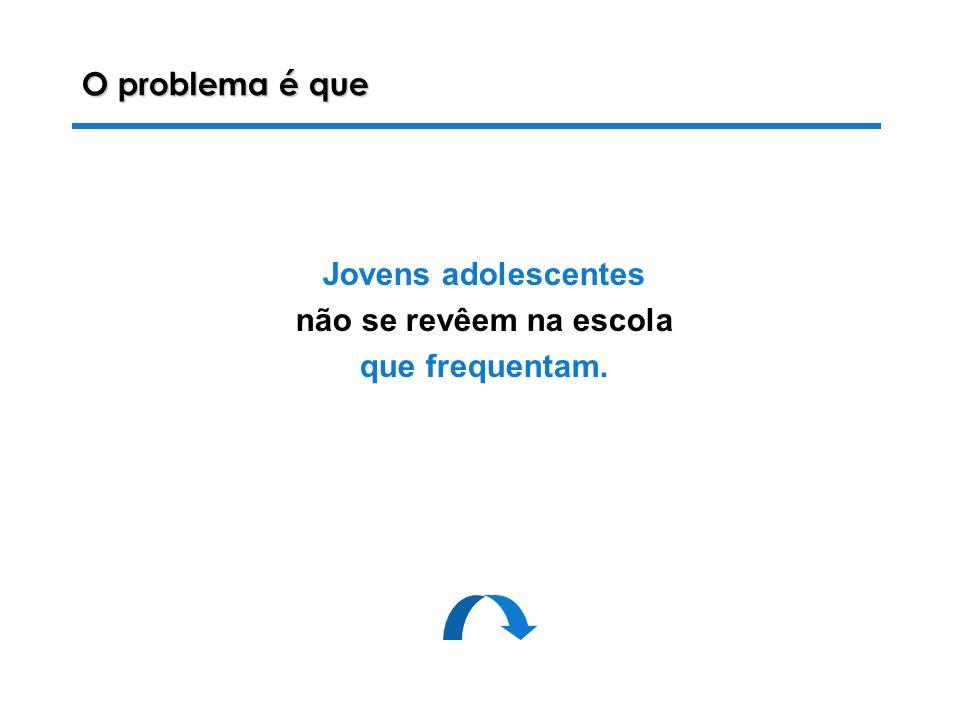28-10-2003 Luiza Alves da Costa O problema é que Jovens adolescentes não se revêem na escola que frequentam.