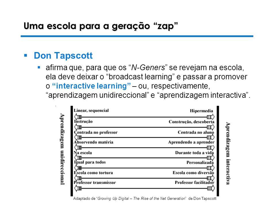 28-10-2003 Luiza Alves da Costa Uma escola para a geração zap Don Tapscott afirma que, para que os N-Geners se revejam na escola, ela deve deixar o broadcast learning e passar a promover o interactive learning – ou, respectivamente, aprendizagem unidireccional e aprendizagem interactiva.