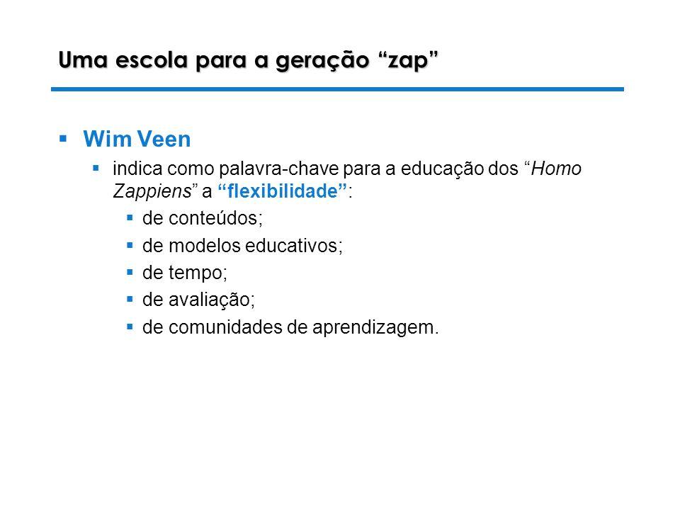 28-10-2003 Luiza Alves da Costa Uma escola para a geração zap Wim Veen indica como palavra-chave para a educação dos Homo Zappiens a flexibilidade: de conteúdos; de modelos educativos; de tempo; de avaliação; de comunidades de aprendizagem.