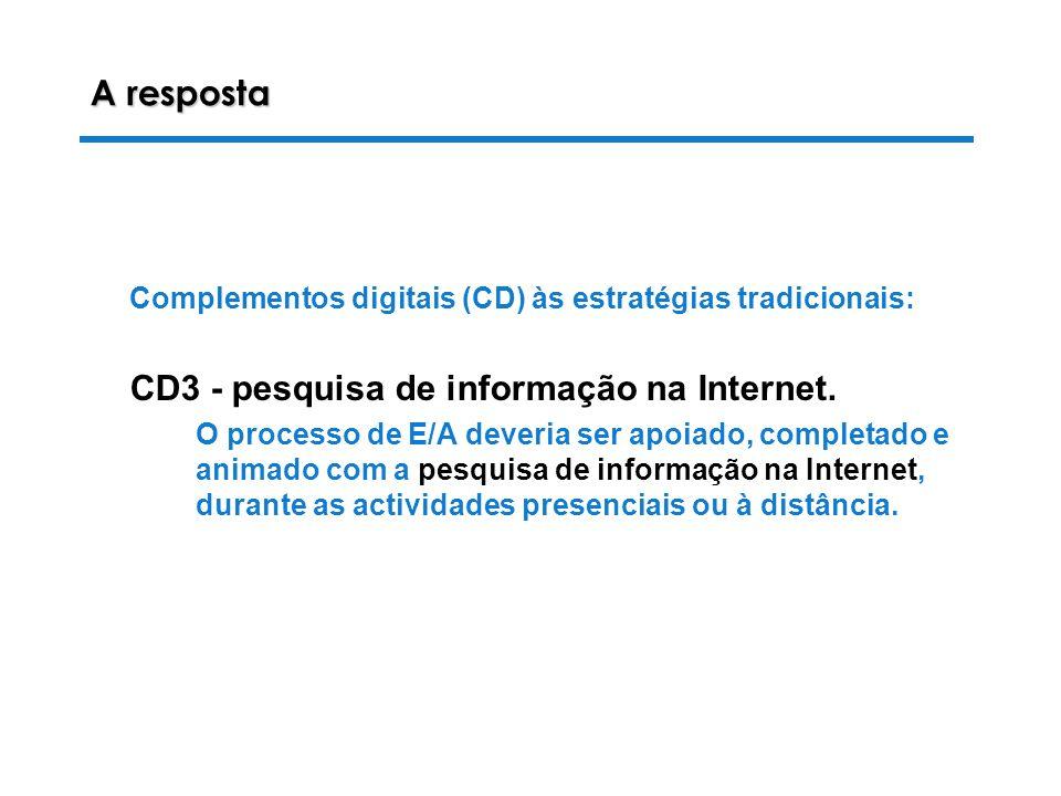 A resposta Complementos digitais (CD) às estratégias tradicionais: CD3 - pesquisa de informação na Internet.