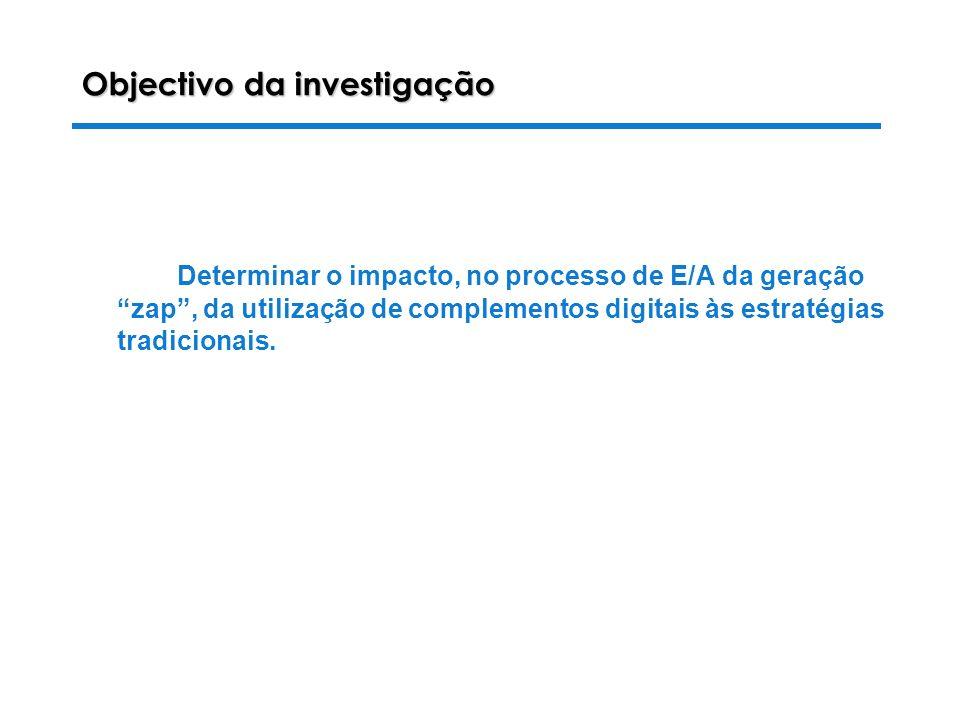 28-10-2003 Luiza Alves da Costa Objectivo da investigação Determinar o impacto, no processo de E/A da geração zap, da utilização de complementos digitais às estratégias tradicionais.