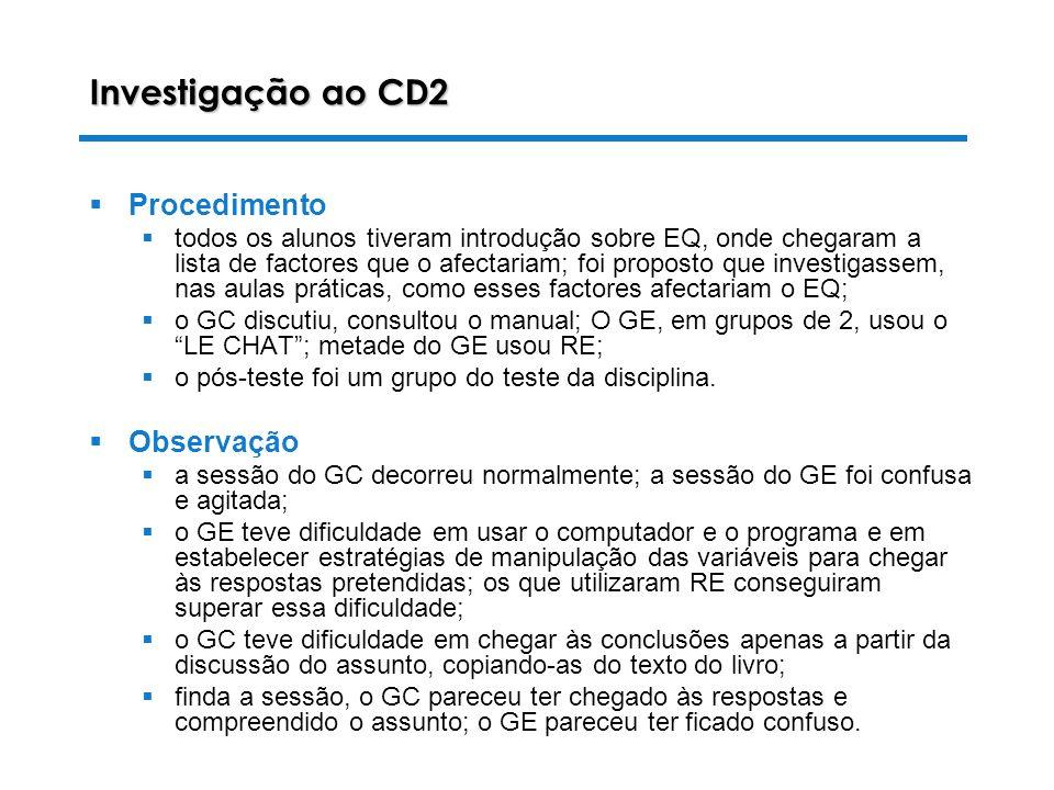 28-10-2003 Luiza Alves da Costa Investigação ao CD2 Procedimento todos os alunos tiveram introdução sobre EQ, onde chegaram a lista de factores que o afectariam; foi proposto que investigassem, nas aulas práticas, como esses factores afectariam o EQ; o GC discutiu, consultou o manual; O GE, em grupos de 2, usou o LE CHAT; metade do GE usou RE; o pós-teste foi um grupo do teste da disciplina.