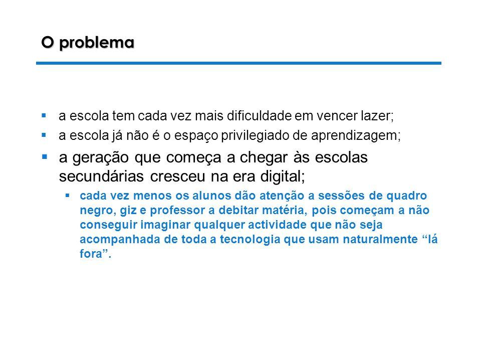 28-10-2003 Luiza Alves da Costa Investigação ao CD3 Procedimento alunos receberam questionário sobre Chuvas Ácidas.