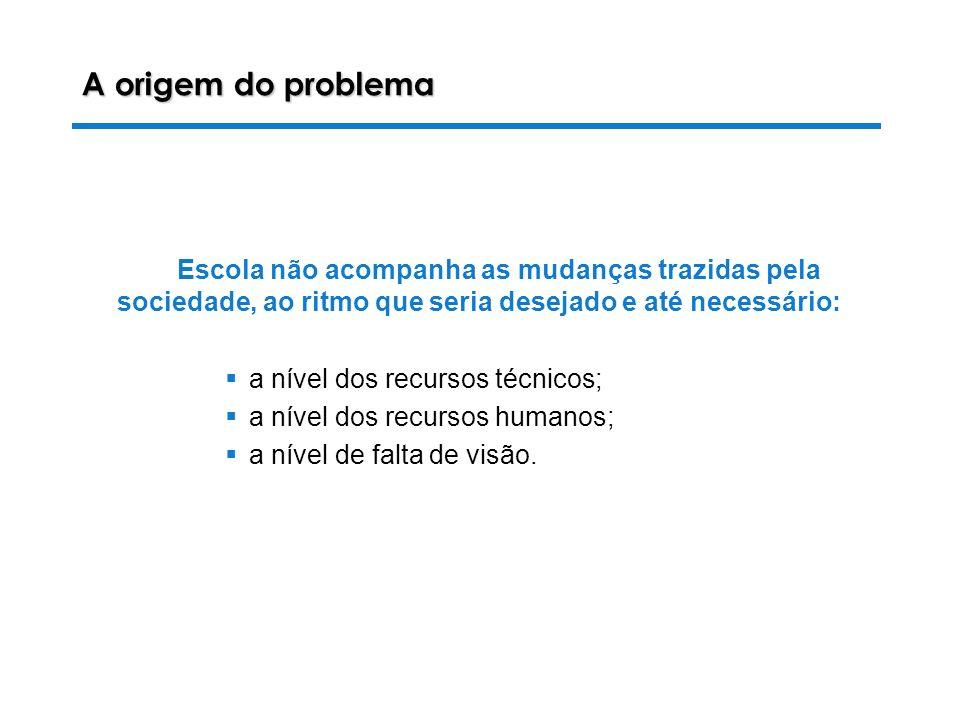28-10-2003 Luiza Alves da Costa A resposta Complementos digitais (CD) às estratégias tradicionais: CD1 - apoio à distância ao ensino presencial; CD2 - utilização de software educativo; CD3 - pesquisa de informação na Internet.