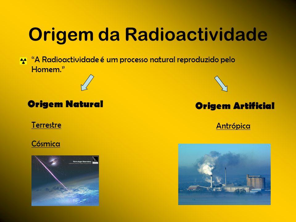Origem da Radioactividade A Radioactividade é um processo natural reproduzido pelo Homem. Origem Natural Terrestre Cósmica Origem Artificial Antrópica
