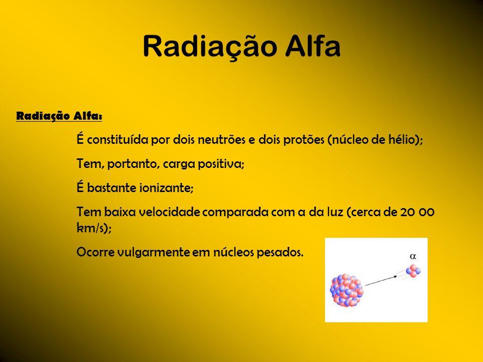 Radiação Alfa Radiação Alfa: É constituída por dois neutrões e dois protões (núcleo de hélio); Tem, portanto, carga positiva; É bastante ionizante; Te