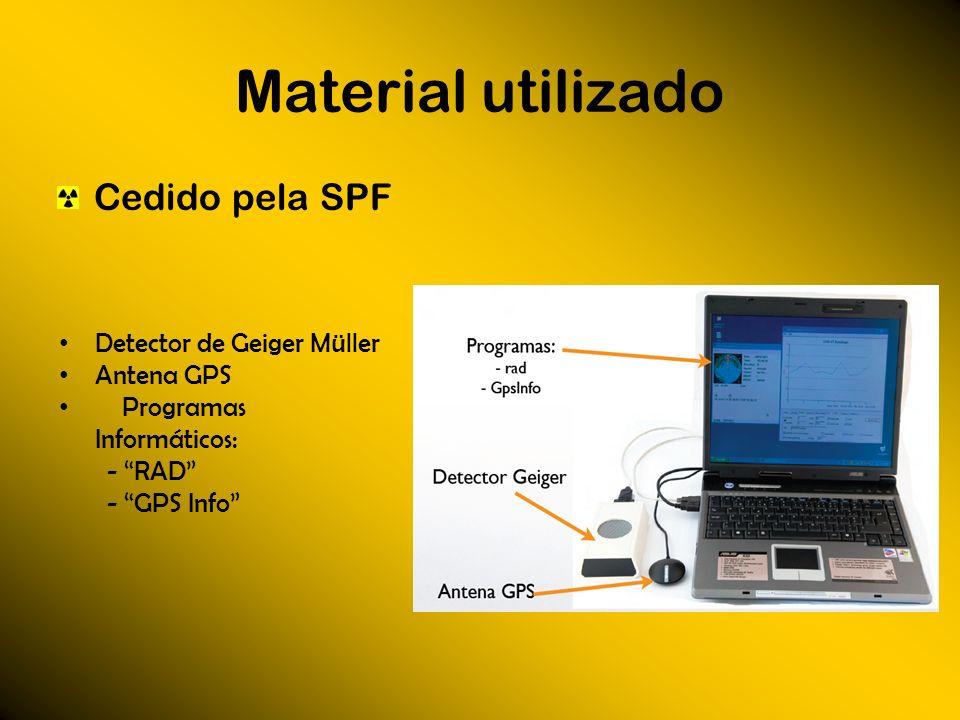 Material utilizado Cedido pela SPF Detector de Geiger Müller Antena GPS Programas Informáticos: - RAD - GPS Info