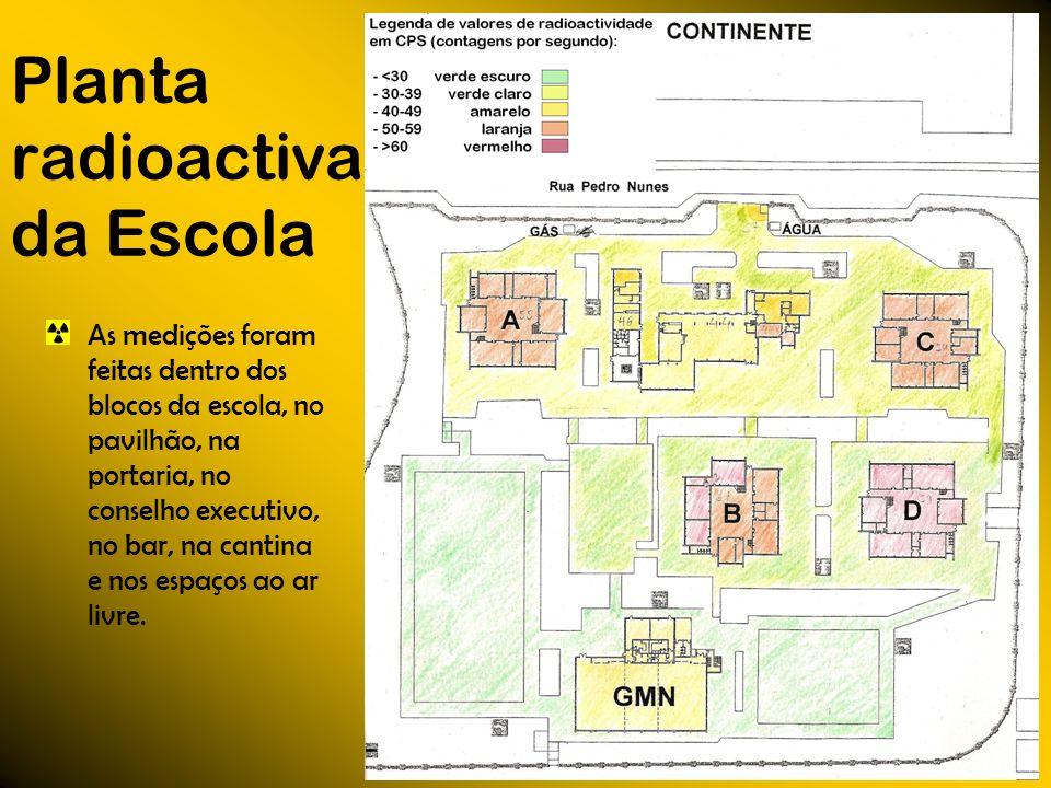 Planta radioactiva da Escola As medições foram feitas dentro dos blocos da escola, no pavilhão, na portaria, no conselho executivo, no bar, na cantina