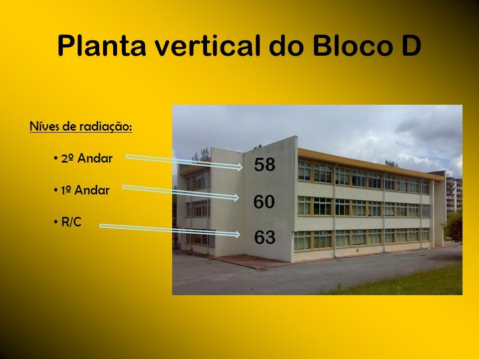 Planta vertical do Bloco D Níves de radiação: 2º Andar 1º Andar R/C