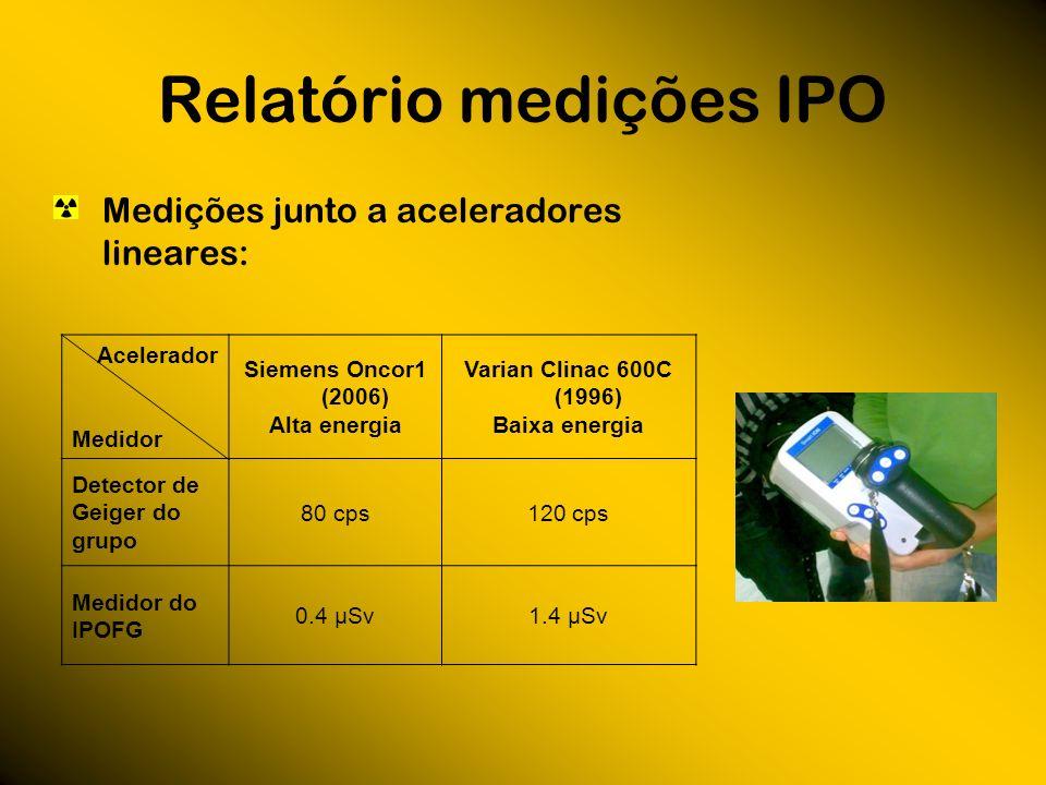 Relatório medições IPO Medições junto a aceleradores lineares: Acelerador Medidor Siemens Oncor1 (2006) Alta energia Varian Clinac 600C (1996) Baixa e