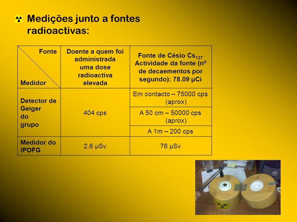 Medições junto a fontes radioactivas: Fonte Medidor Doente a quem foi administrada uma dose radioactiva elevada Fonte de Césio Cs 137 Actividade da fo