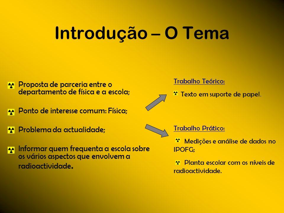 Bibliografia Internet: pt.wikipedia.org/wiki/Radioatividade www.brasilescola.com/quimica/radioatividade.www.brasilescola.com/quimica/radioatividade atomico.no.sapo.pt/ www.coladaweb.com/diversos/radioatividade.htm www.geocities.com/gafmelo www.katatudo.com.br/hotsites/aplicacoes-da-radioatividade.html - 25k Apresentações: SPF_radioactividade, fornecida pelo Professor Doutor Paulo Mendes Fundamentos da radioactividade, pela Dra.