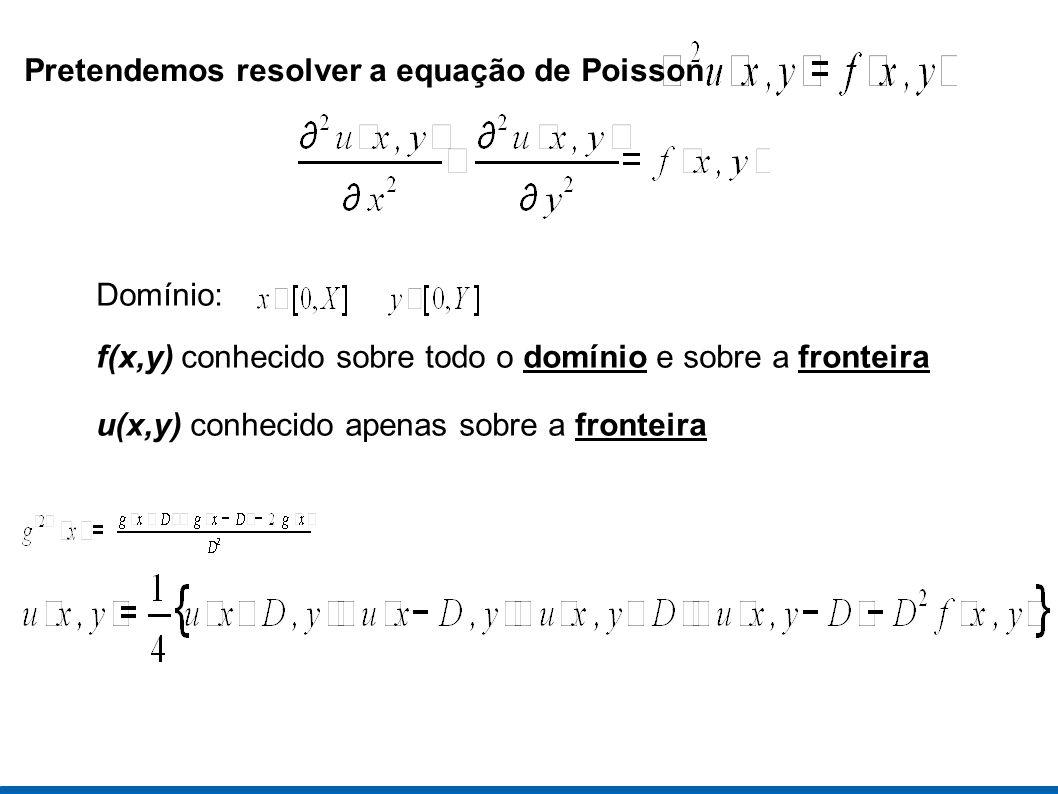Pretendemos resolver a equação de Poisson Domínio: f(x,y) conhecido sobre todo o domínio e sobre a fronteira u(x,y) conhecido apenas sobre a fronteira