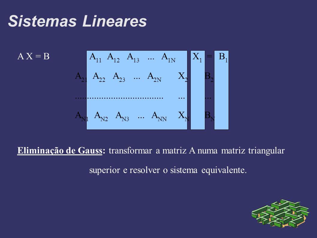 Sistemas Lineares A X = B A 11 A 12 A 13... A 1N X 1 =B 1 A 21 A 22 A 23... A 2N X 2 B 2........................................... A N1 A N2 A N3...