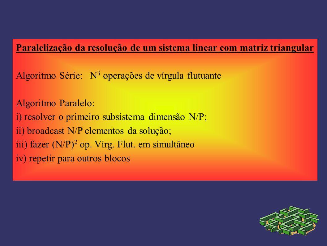 Paralelização da resolução de um sistema linear com matriz triangular Algoritmo Série:N 3 operações de vírgula flutuante Algoritmo Paralelo: i) resolv