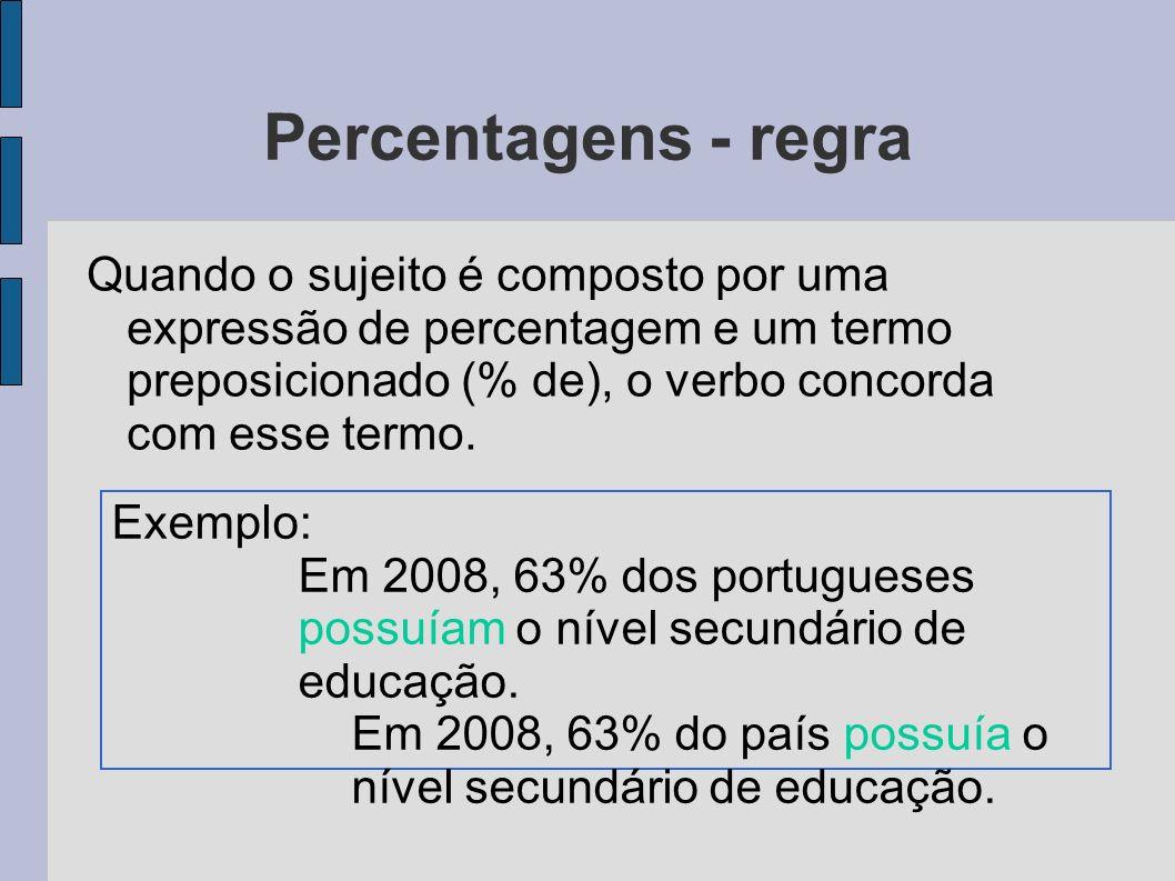 Percentagens - regra Quando o sujeito é composto por uma expressão de percentagem e um termo preposicionado (% de), o verbo concorda com esse termo. E