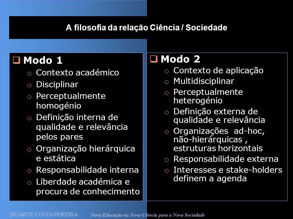 DUARTE COSTA PEREIRA Nova Educação na Nova Ciência para a Nova Sociedade A filosofia da relação Ciência / Sociedade Modo 1 o Contexto académico o Disciplinar o Perceptualmente homogénio o Definição interna de qualidade e relevância pelos pares o Organização hierárquica e estática o Responsabilidade interna o Liberdade académica e procura de conhecimento Modo 2 o Contexto de aplicação o Multidisciplinar o Perceptualmente heterogénio o Definição externa de qualidade e relevância o Organizações ad-hoc, não-hierárquicas, estruturas horizontais o Responsabilidade externa o Interesses e stake-holders definem a agenda