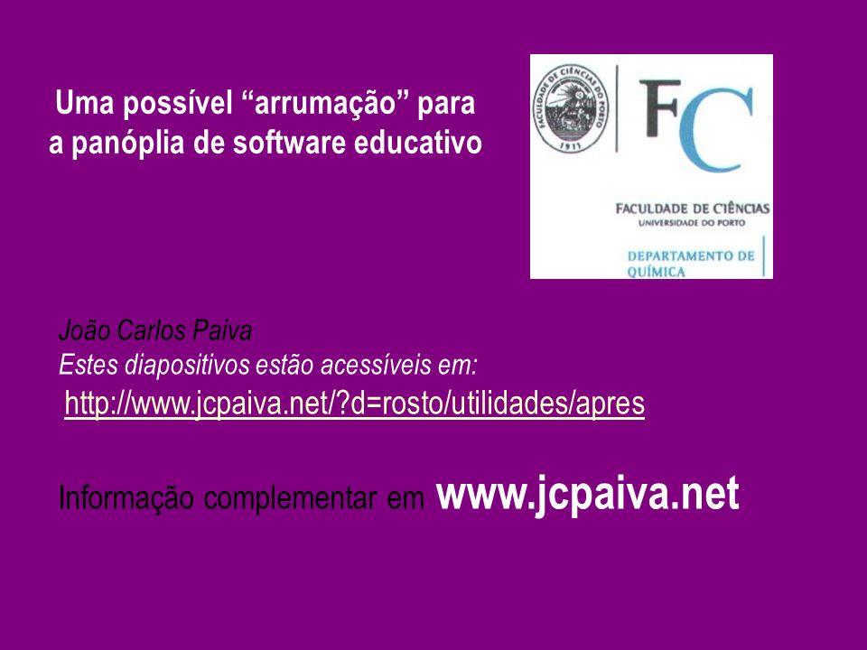 Uma possível arrumação para a panóplia de software educativo João Carlos Paiva Estes diapositivos estão acessíveis em: http://www.jcpaiva.net/?d=rosto
