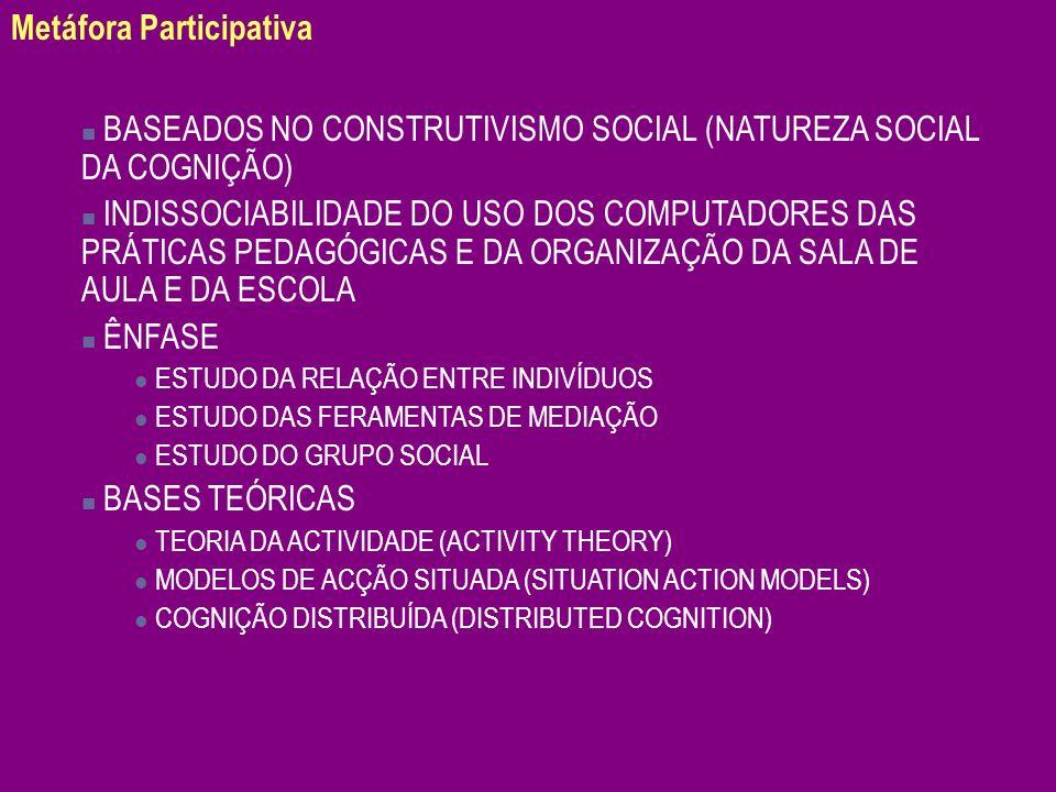 Metáfora Participativa BASEADOS NO CONSTRUTIVISMO SOCIAL (NATUREZA SOCIAL DA COGNIÇÃO) INDISSOCIABILIDADE DO USO DOS COMPUTADORES DAS PRÁTICAS PEDAGÓG