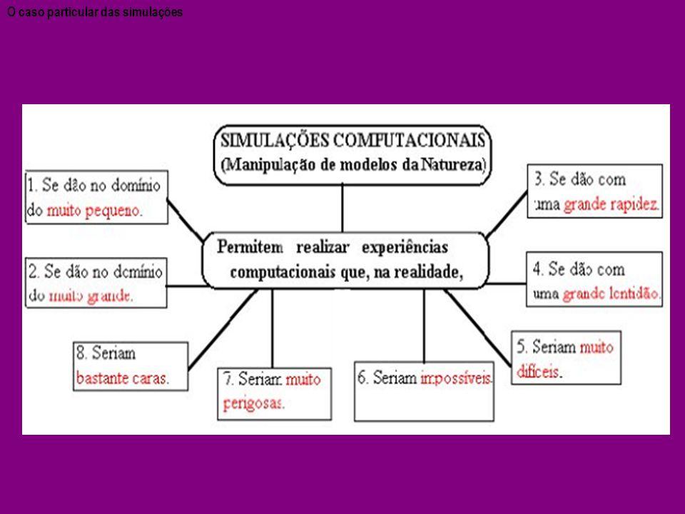 Outra abordagem de classificação para elementos multimédia: BASEADOS NA METÁFORA TRANSMISSIVA BASEADOS NA METÁFORA TRANSMISSIVA BASEADOS NA CENTRAGEM NO APRENDIZ BASEADOS NA CENTRAGEM NO APRENDIZ BASEADOS NA METÁFORA PARTICIPATIVA BASEADOS NA METÁFORA PARTICIPATIVA