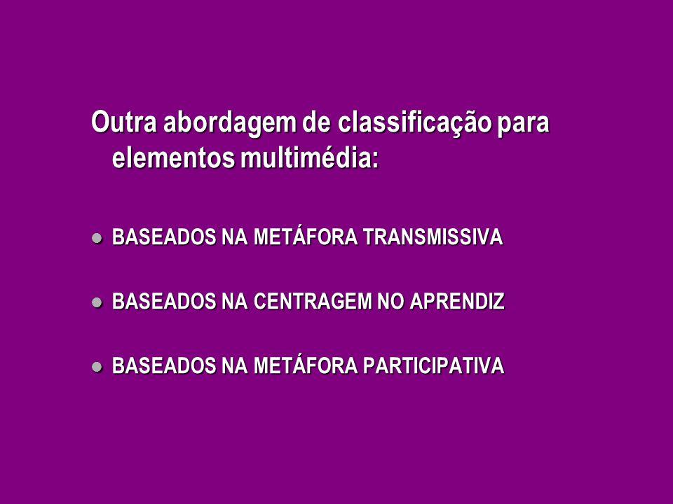 Outra abordagem de classificação para elementos multimédia: BASEADOS NA METÁFORA TRANSMISSIVA BASEADOS NA METÁFORA TRANSMISSIVA BASEADOS NA CENTRAGEM