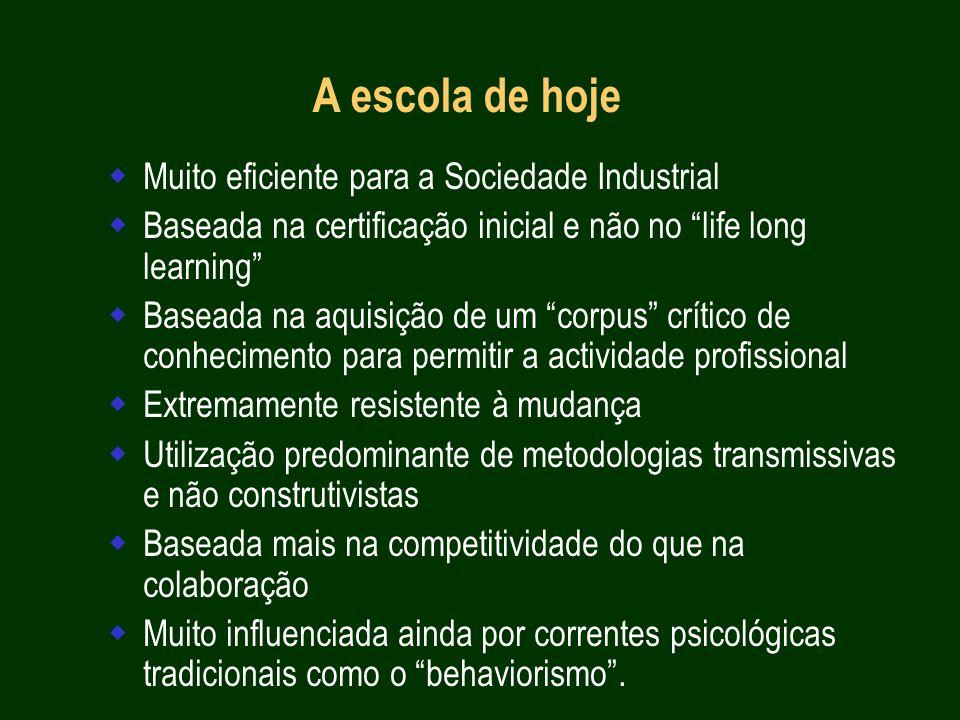 A escola de hoje Muito eficiente para a Sociedade Industrial Baseada na certificação inicial e não no life long learning Baseada na aquisição de um co