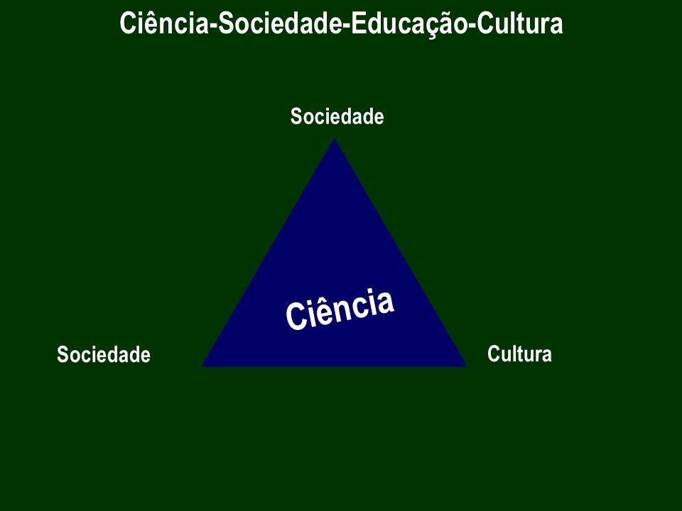 Ciência-Sociedade-Educação-Cultura Sociedade Cultura Sociedade Ciência