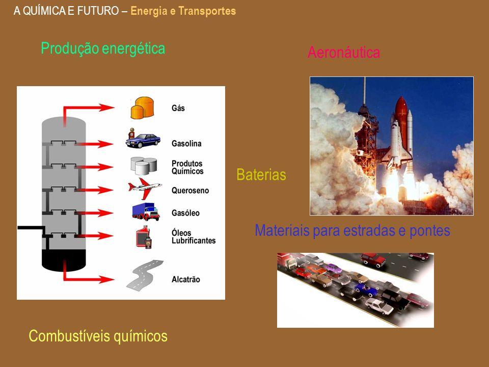 A QUÍMICA E FUTURO – Energia e Transportes Baterias Combustíveis químicos Aeronáutica Materiais para estradas e pontes Produção energética