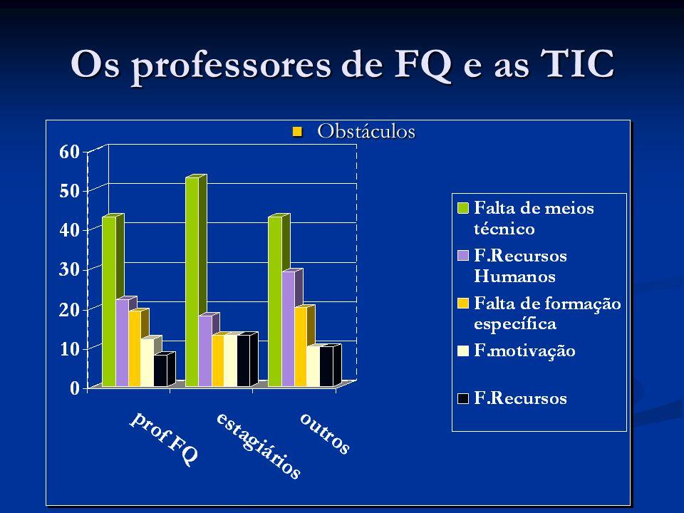 Os professores de FQ e as TIC Obstáculos Obstáculos