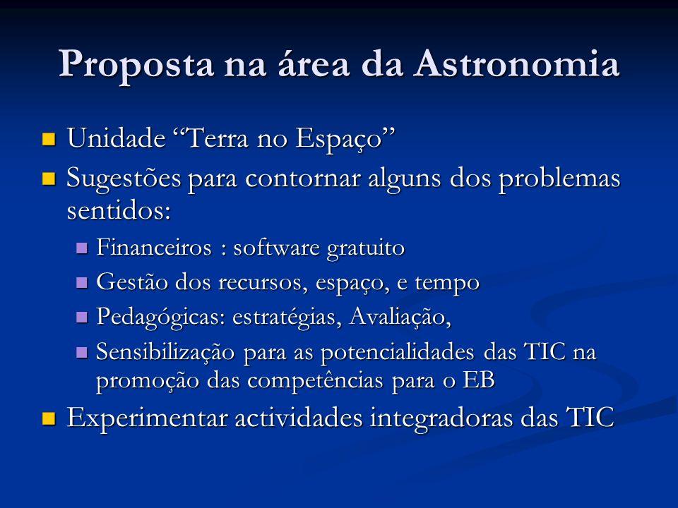 Proposta na área da Astronomia Unidade Terra no Espaço Unidade Terra no Espaço Sugestões para contornar alguns dos problemas sentidos: Sugestões para
