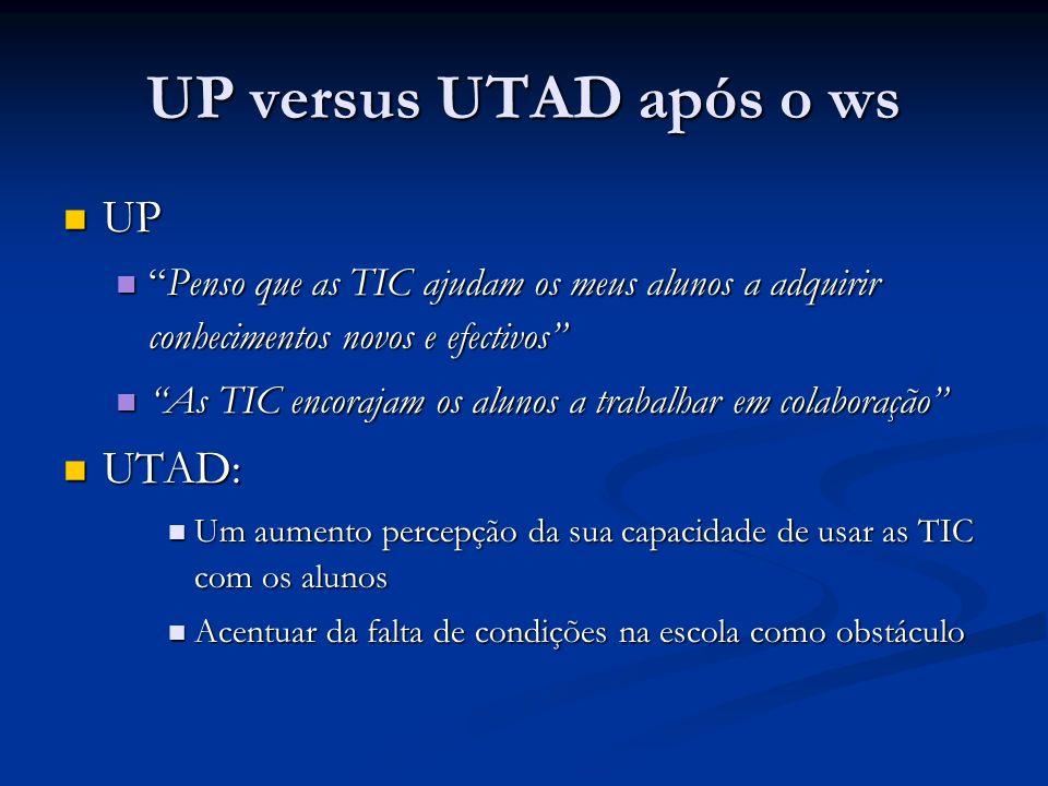 UP versus UTAD após o ws UP UP Penso que as TIC ajudam os meus alunos a adquirir conhecimentos novos e efectivosPenso que as TIC ajudam os meus alunos