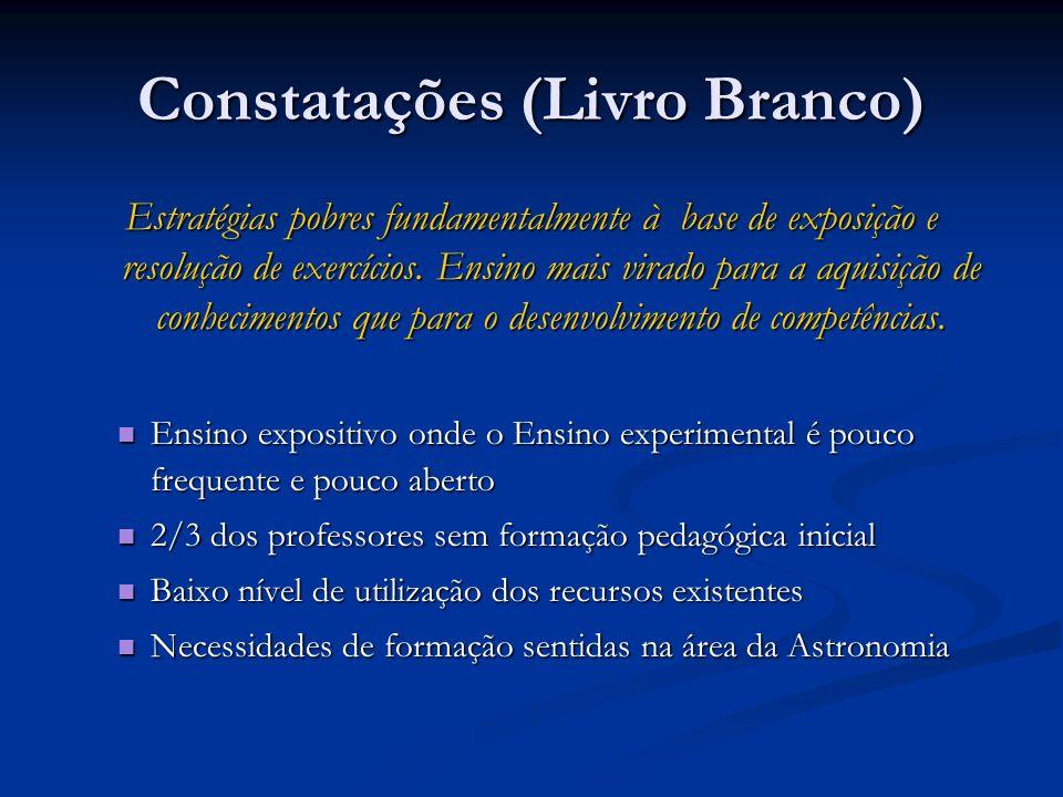 Constatações (Livro Branco) Estratégias pobres fundamentalmente à base de exposição e resolução de exercícios. Ensino mais virado para a aquisição de